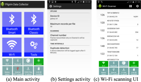 SmartITS: Smartphone-based identification and tracking using
