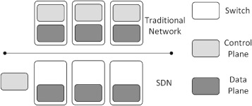 An approach for SDN traffic monitoring based on big data