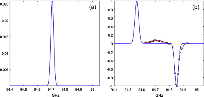 Perspectives on DNP-enhanced NMR spectroscopy in solutions