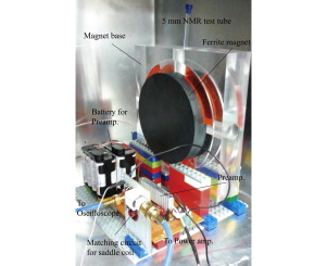 A Simple And Low Cost Permanent Magnet System For Nmr Sciencedirect