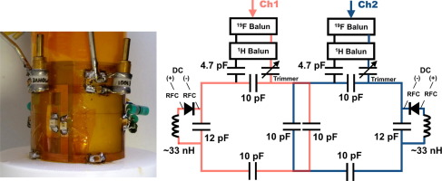 Design and construction of a novel 1H/19F double-tuned coil