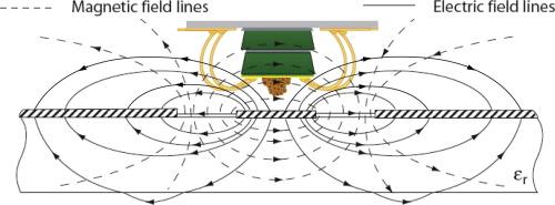 14 GHz longitudinally detected electron spin resonance using