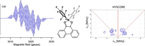 Principles Of Pulse Electron Paramagnetic Resonance Pdf