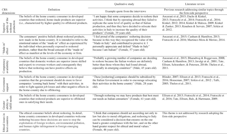 about trees essay on environmental problems