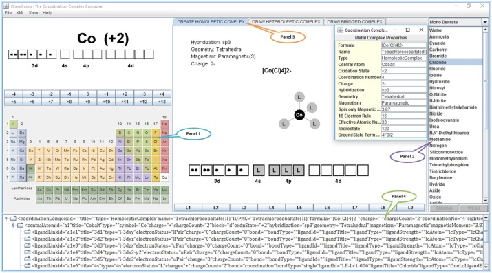 Encoding of coordination complexes with XML - ScienceDirect