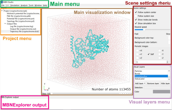 Modeling MesoBioNano systems with MBN Studio made easy - ScienceDirect
