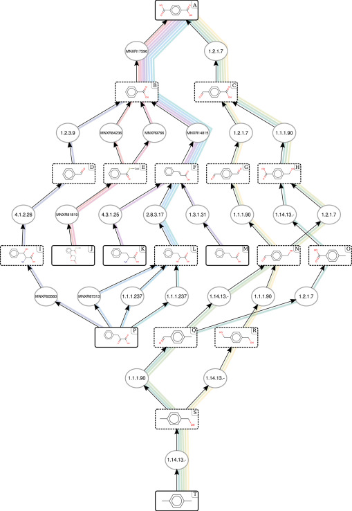 retropath2 a retrosynthesis workflow for metabolic engineers Form Format Reference download full size image