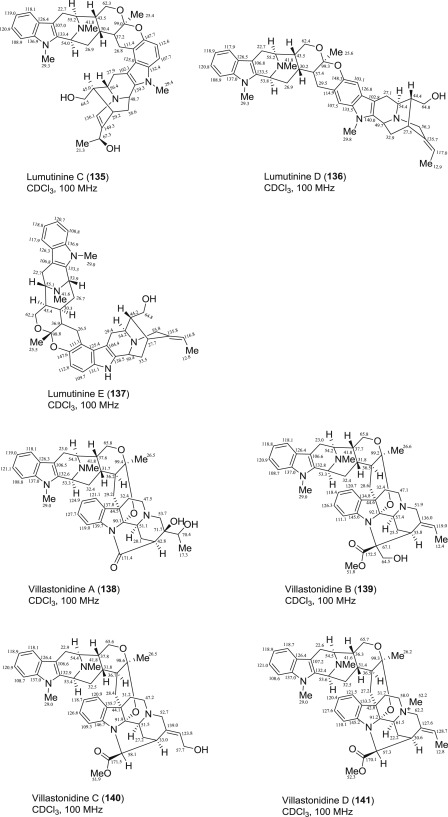 Sarpagine And Related Alkaloids