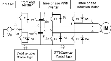 single to three phase induction motor sensorless drive system rh sciencedirect com