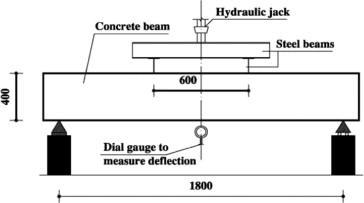 Effect of tension lap splice on the behavior of high strength self