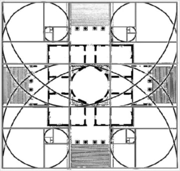 why golden rectangle is used so often by architects a mathematical