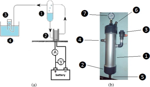 Effect of hydroxy (HHO) gas addition on gasoline engine