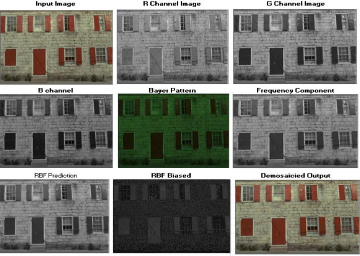 Color image demosaicing using sparse based radial basis
