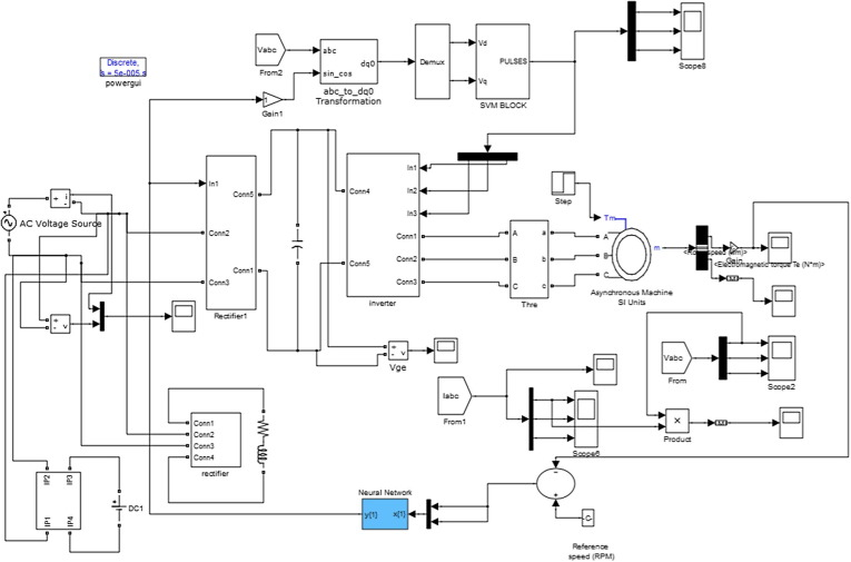 Reduction of source current harmonics in ANN controlled induction