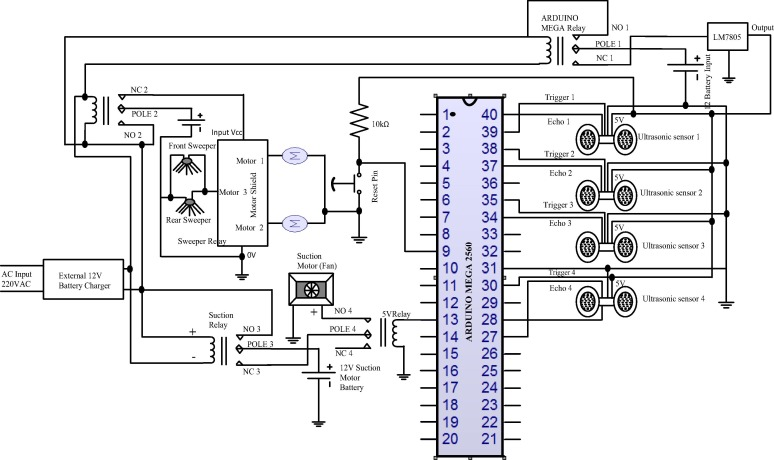 Development of a vacuum cleaner robot - ScienceDirect