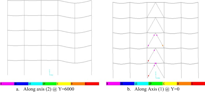 Assessment of progressive collapse of steel structures under seismic