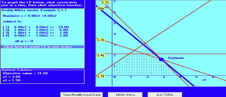 tora software for linear programming
