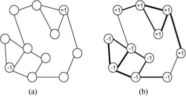 A review on graph-based semi-supervised learning methods for