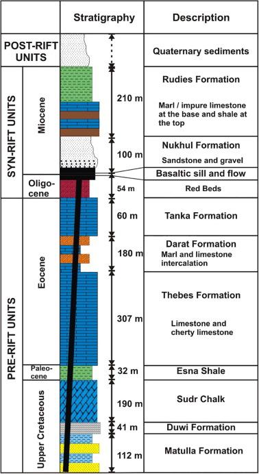 Landsat 8 Mineral Exploration