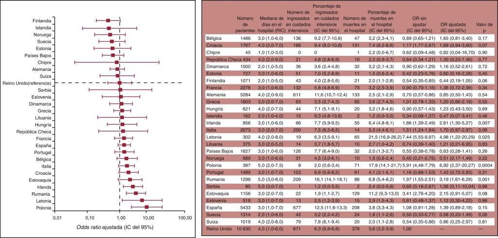 Características clínicas de infarto de cuenca de hipertensión portal