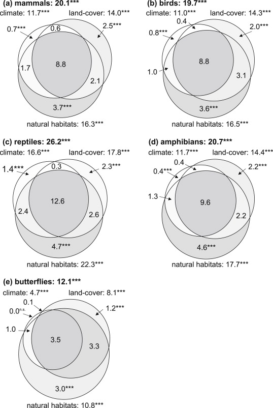 Natural Habitats Matter Determinants Of Spatial Pattern In The