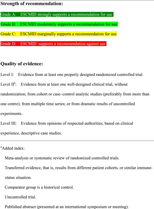 ESCMID guideline for the diagnosis and treatment of biofilm