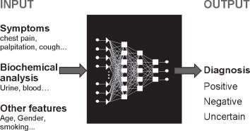Image result for neural network in medicine