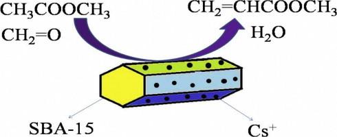 preparation of methyl acetate