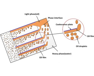 A review of the recent advances in design of corrugated ... on