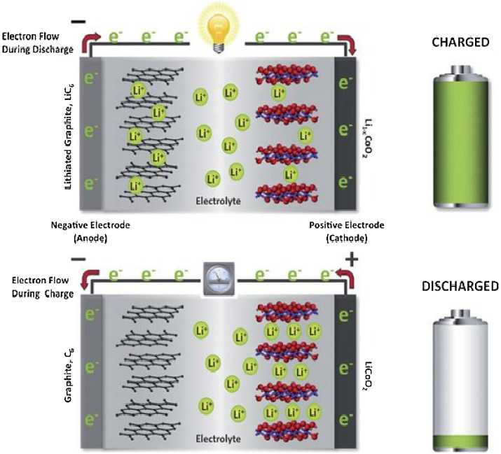 Recent development on carbon based heterostructures for their rhsciencedirect, other water dissociation 2review of available technologies  download fullsize imagestscience direct