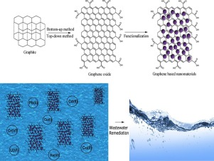 Recent trends in the synthesis of graphene and graphene