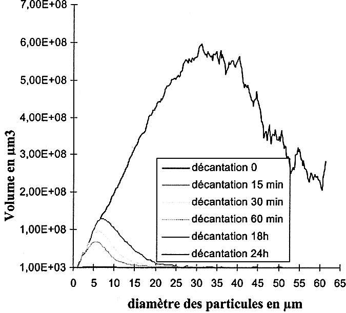 NTU Speed datation