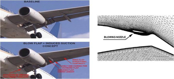 Aerodynamic technologies to improve aircraft performance