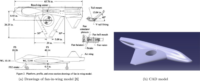 Variable-fidelity aerodynamic analysis of lift fan type aircraft