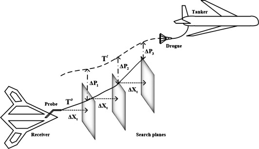 Deep Learning Based Trajectory Optimization For Uav Aerial Refueling