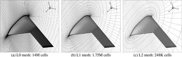 A gradient-based aero-stealth optimization design method for