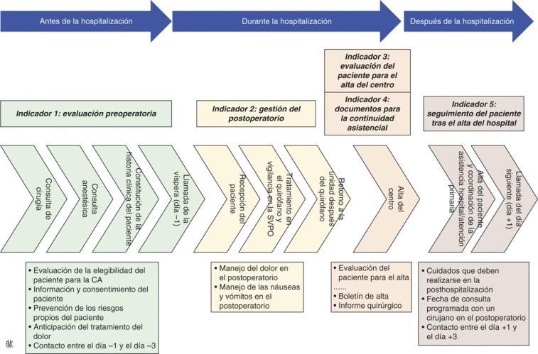 Algoritmo de gestión de la hipertensión de educación del paciente