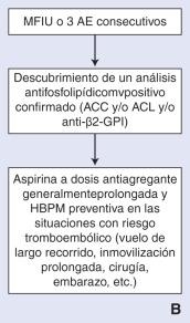 Aspirina grossesse hipertensión durante el embarazo