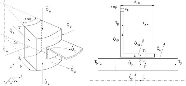 Modelling Of Fin And Tube Evaporators Considering Non Uniform In