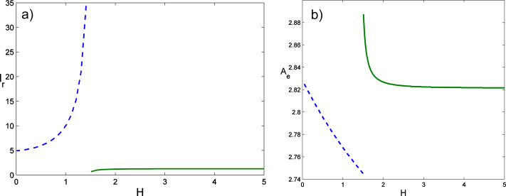 stability and wave motion in porous media straughan brian