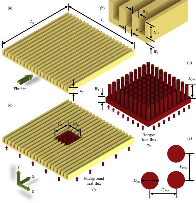 Hotspot thermal management using a microchannel-pinfin