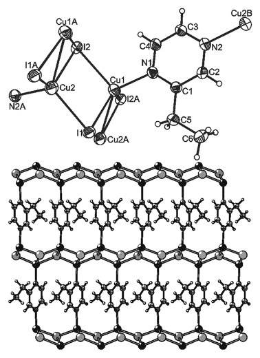 On The Thermal Decomposition Pathway Of Coordination Compounds