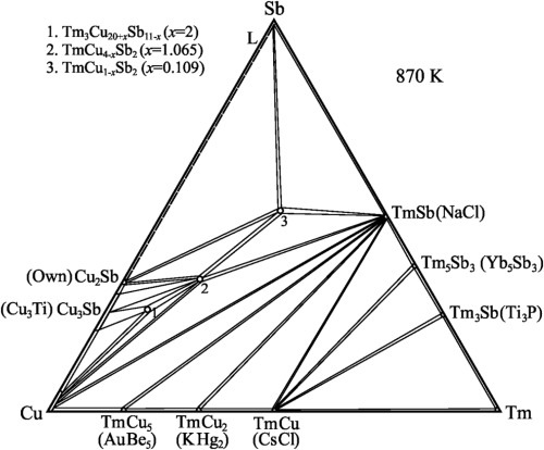 Isothermal section of the phase diagram and crystal