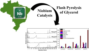SYNTHESIS, CHARACTERIZATION AND EVALUATION OF NIOBIUM