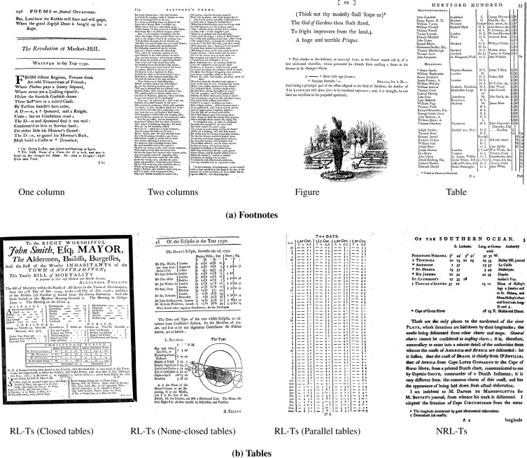 Visual information retrieval from historical document images