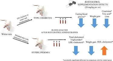 ana y diabetes