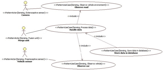Use Case Diagram For Traffic Accident Electrical Work Wiring Diagram