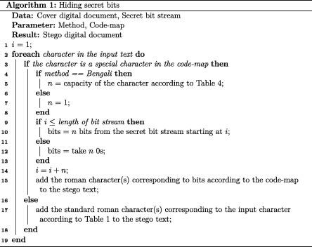 A novel steganography method using transliteration of Bengali text