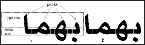 A new hybrid method for Arabic multi-font text segmentation