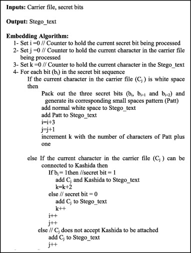 A high capacity algorithm for information hiding in Arabic text